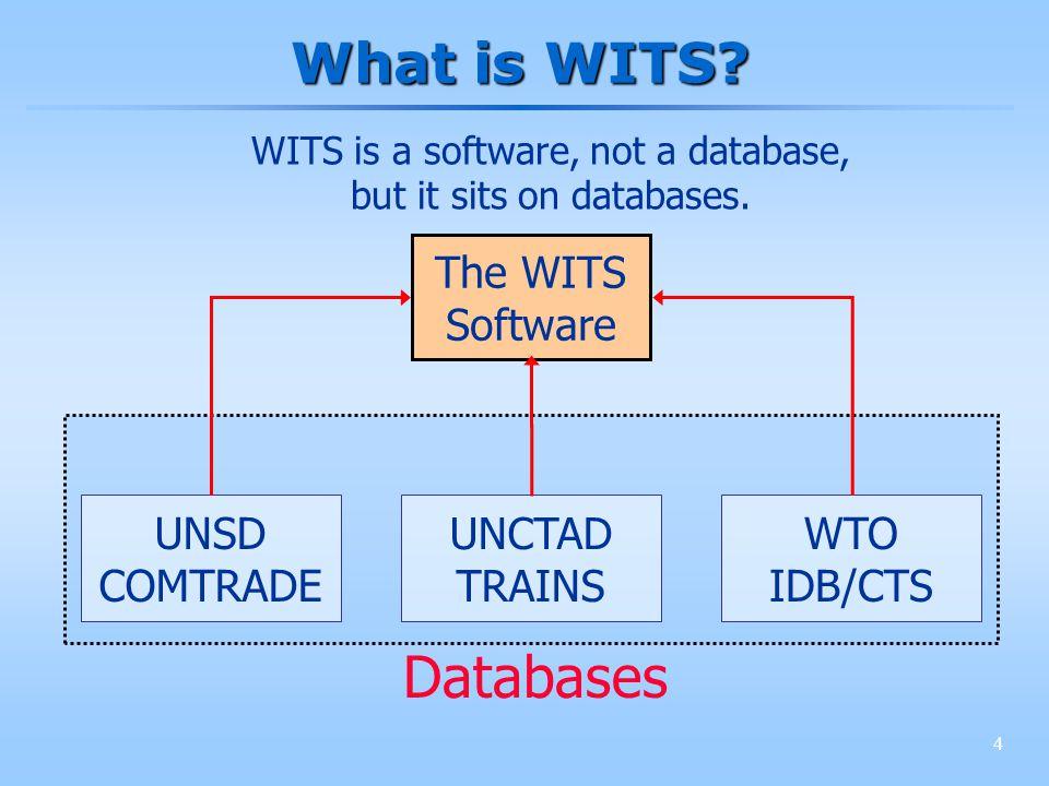 85 Tariffs and NTMs in WITS 3 types of tariffs: Bound tariffs (MFN by nature) Applied MFN tariffs Preferential tariffs