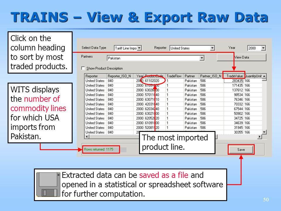 50 TRAINS – View & Export Raw Data WITS displays the number of commodity lines for which USA imports from Pakistan.