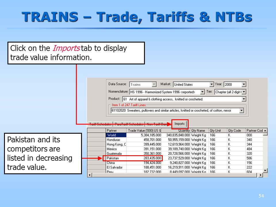 54 TRAINS – Trade, Tariffs & NTBs Click on the Imports tab to display trade value information. Pakistan and its competitors are listed in decreasing t