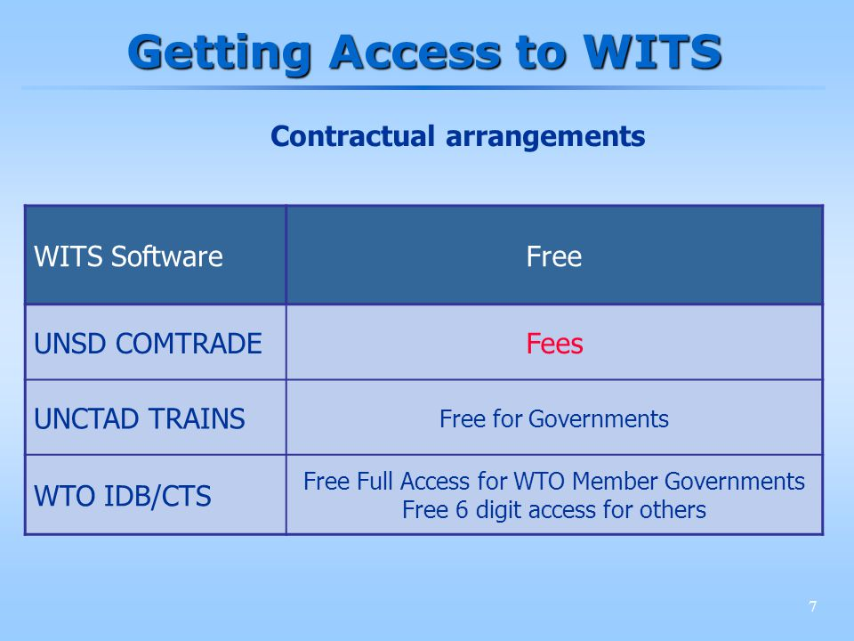 7 Getting Access to WITS WITS SoftwareFree UNSD COMTRADEFees UNCTAD TRAINS Free for Governments WTO IDB/CTS Free Full Access for WTO Member Governments Free 6 digit access for others Contractual arrangements