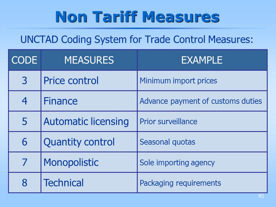 92 Non Tariff Measures 8 7 6 5 4 3 CODEEXAMPLEMEASURES Packaging requirements Technical Sole importing agency Monopolistic Seasonal quotas Quantity control Prior surveillance Automatic licensing Advance payment of customs duties Finance Minimum import prices Price control UNCTAD Coding System for Trade Control Measures: