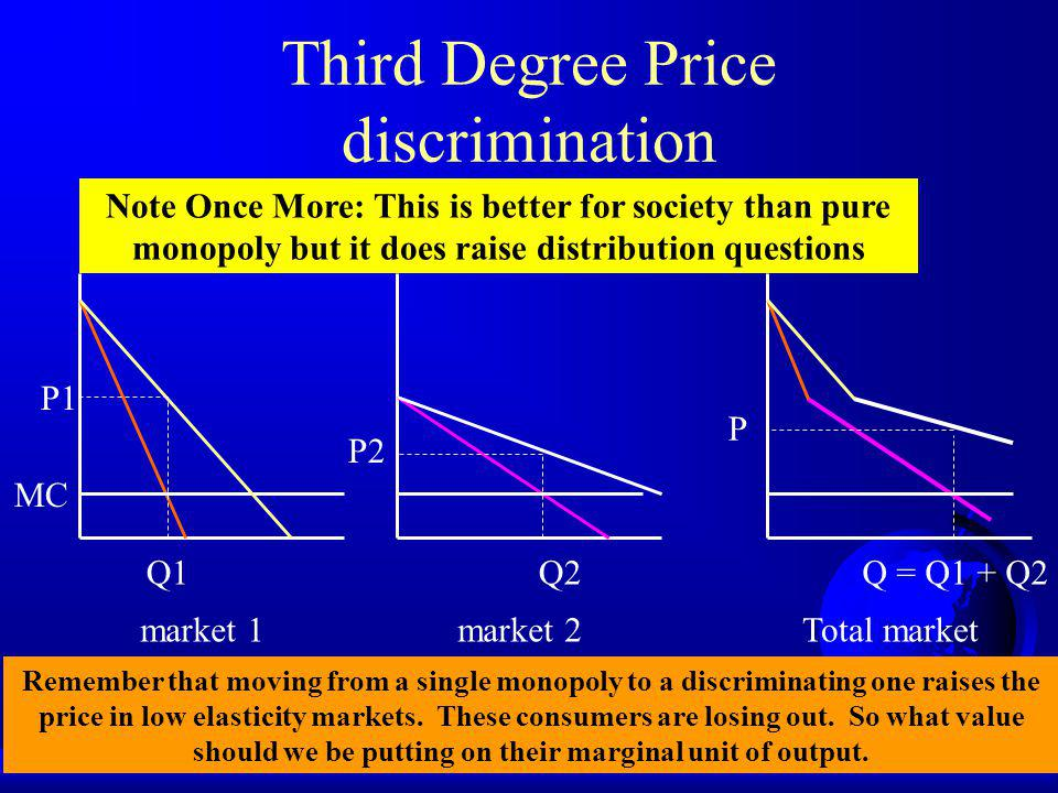Third Degree Price discrimination market 1market 2Total market MC P1 Q1Q2 P2 P Q = Q1 + Q2 Note Once More: This is better for society than pure monopoly but it does raise distribution questions Remember that moving from a single monopoly to a discriminating one raises the price in low elasticity markets.