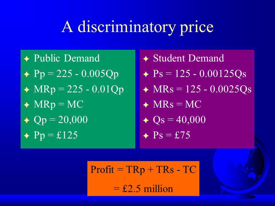 A discriminatory price F Public Demand F Pp = 225 - 0.005Qp F MRp = 225 - 0.01Qp F MRp = MC F Qp = 20,000 F Pp = £125 F Student Demand F Ps = 125 - 0.