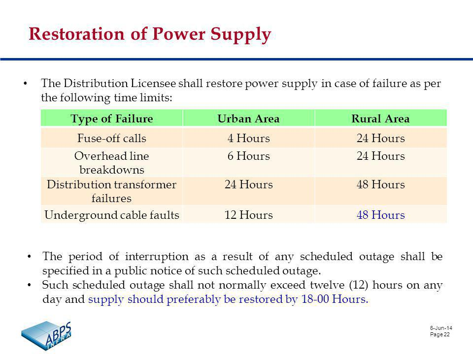 6-Jun-14 Page 22 Restoration of Power Supply The Distribution Licensee shall restore power supply in case of failure as per the following time limits: Type of FailureUrban AreaRural Area Fuse-off calls4 Hours24 Hours Overhead line breakdowns 6 Hours24 Hours Distribution transformer failures 24 Hours48 Hours Underground cable faults12 Hours48 Hours The period of interruption as a result of any scheduled outage shall be specified in a public notice of such scheduled outage.