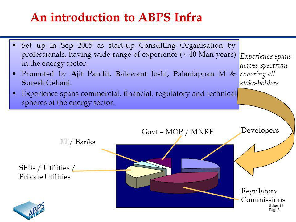 6-Jun-14 Page 3 An introduction to ABPS Infra Set up in Sep 2005 as start-up Consulting Organisation by professionals, having wide range of experience (~ 40 Man-years) in the energy sector.