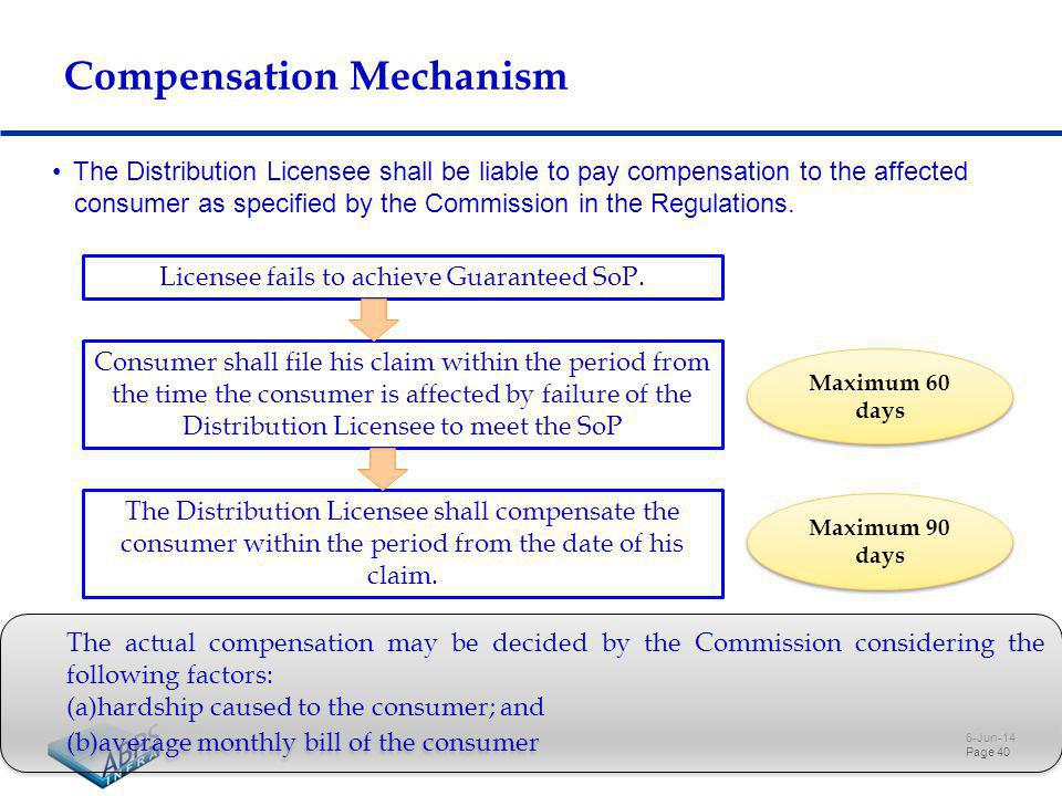 6-Jun-14 Page 40 Compensation Mechanism Licensee fails to achieve Guaranteed SoP.