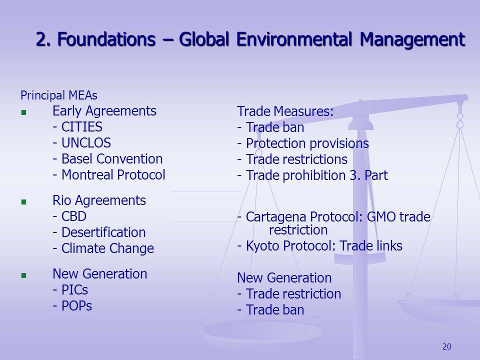 20 2.Foundations – Global Environmental Management 2.