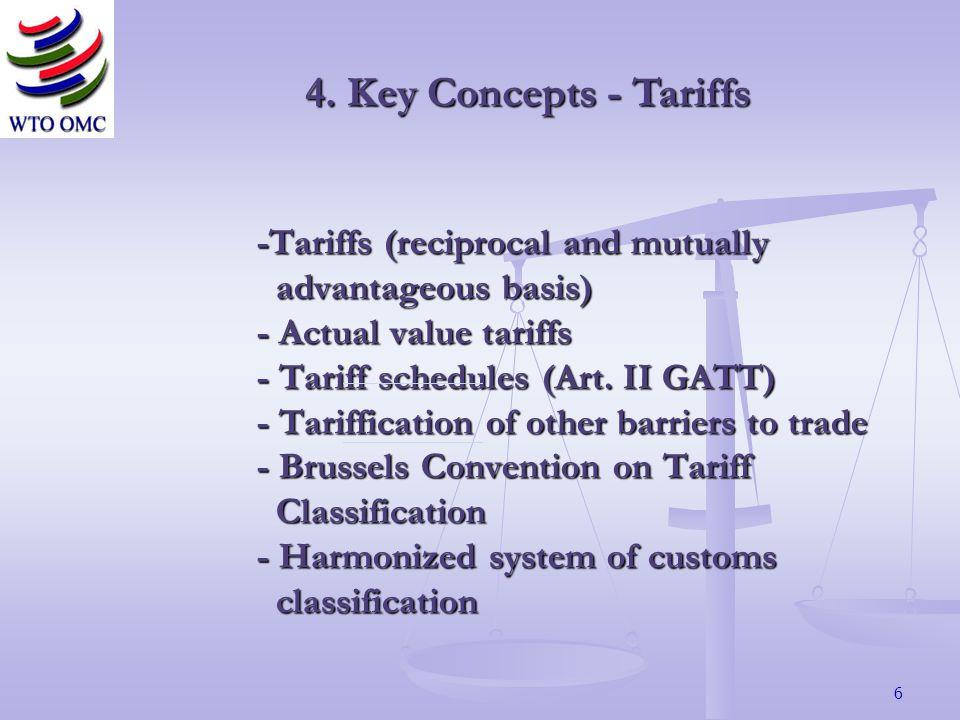 6 -Tariffs (reciprocal and mutually advantageous basis) - Actual value tariffs - Tariff schedules (Art.