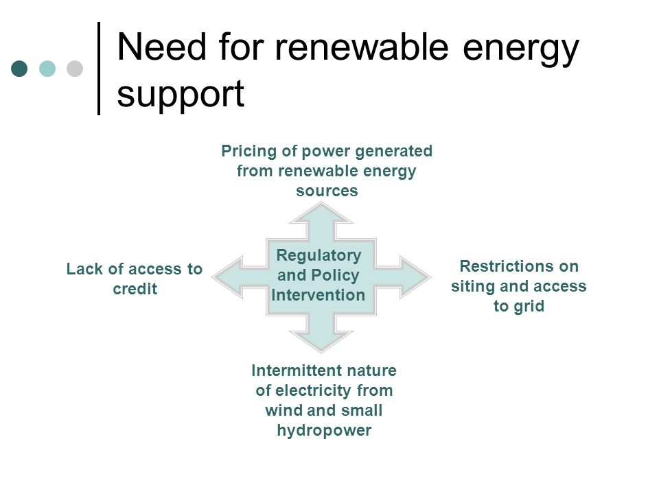 Need for renewable energy support Regulatory and Policy Intervention Pricing of power generated from renewable energy sources Intermittent nature of electricity from wind and small hydropower Restrictions on siting and access to grid Lack of access to credit