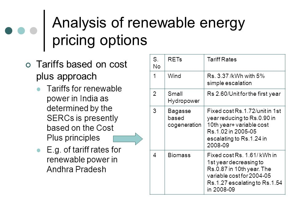 Analysis of renewable energy pricing options Tariffs based on cost plus approach Tariffs for renewable power in India as determined by the SERCs is presently based on the Cost Plus principles E.g.