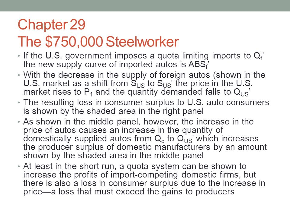 Chapter 29 The $750,000 Steelworker If the U.S. government imposes a quota limiting imports to Q f the new supply curve of imported autos is ABS f Wit