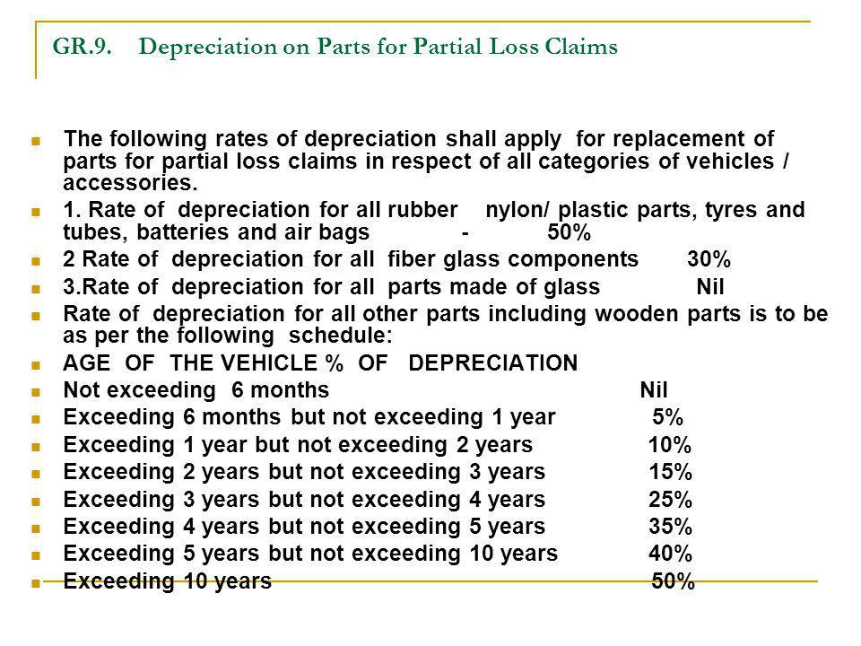 GR.9.Depreciation on Parts for Partial Loss Claims The following rates of depreciation shall apply for replacement of parts for partial loss claims in