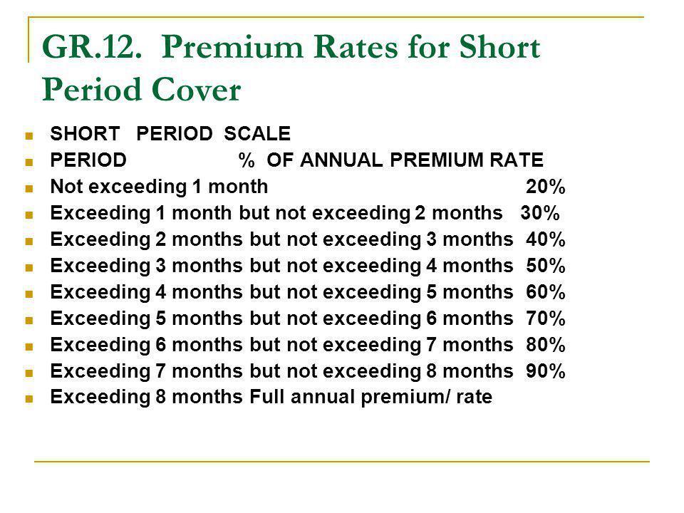 GR.12. Premium Rates for Short Period Cover SHORT PERIOD SCALE PERIOD % OF ANNUAL PREMIUM RATE Not exceeding 1 month 20% Exceeding 1 month but not exc