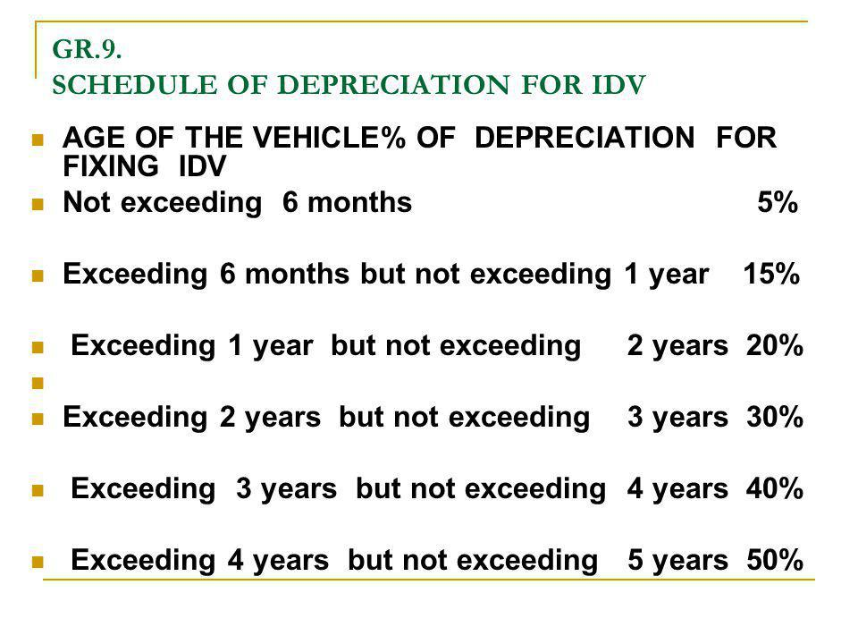 The scope of the cover, Capital Sum Insured (CSI) and the annual premium payable under this section are as under:- TYPE OF VEHICLES CAPITAL SUM INSURED (Rs.) PREMIUM (Rs.) COVER Motorised Two Wheelers 1 lakh 50/- i) 100% of CSI for Death, Loss of Two Limbs or sight of both eyes or one limb and sight of one eye.