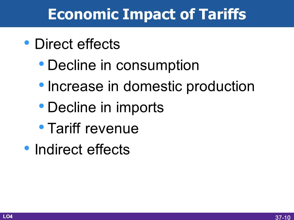 Economic Impact of Tariffs Direct effects Decline in consumption Increase in domestic production Decline in imports Tariff revenue Indirect effects LO4 37-10