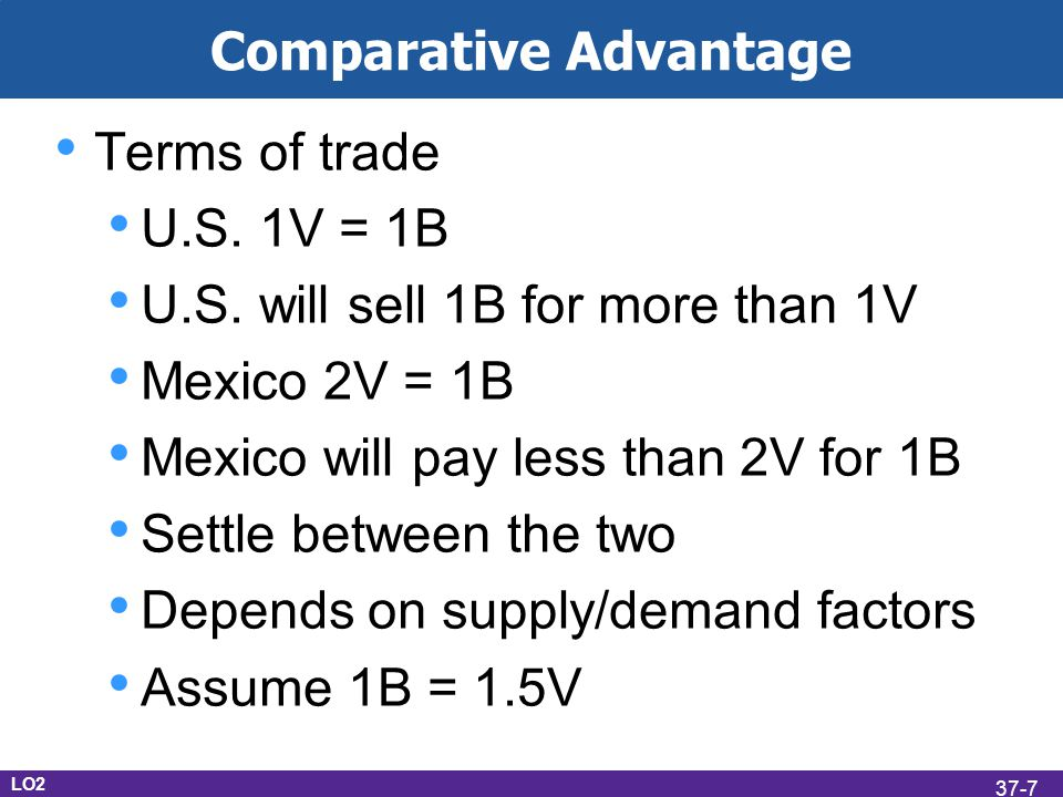 Comparative Advantage Terms of trade U.S. 1V = 1B U.S.