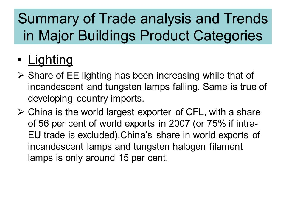 Summary of Trade analysis and Trends in Major Buildings Product Categories Lighting Share of EE lighting has been increasing while that of incandescen