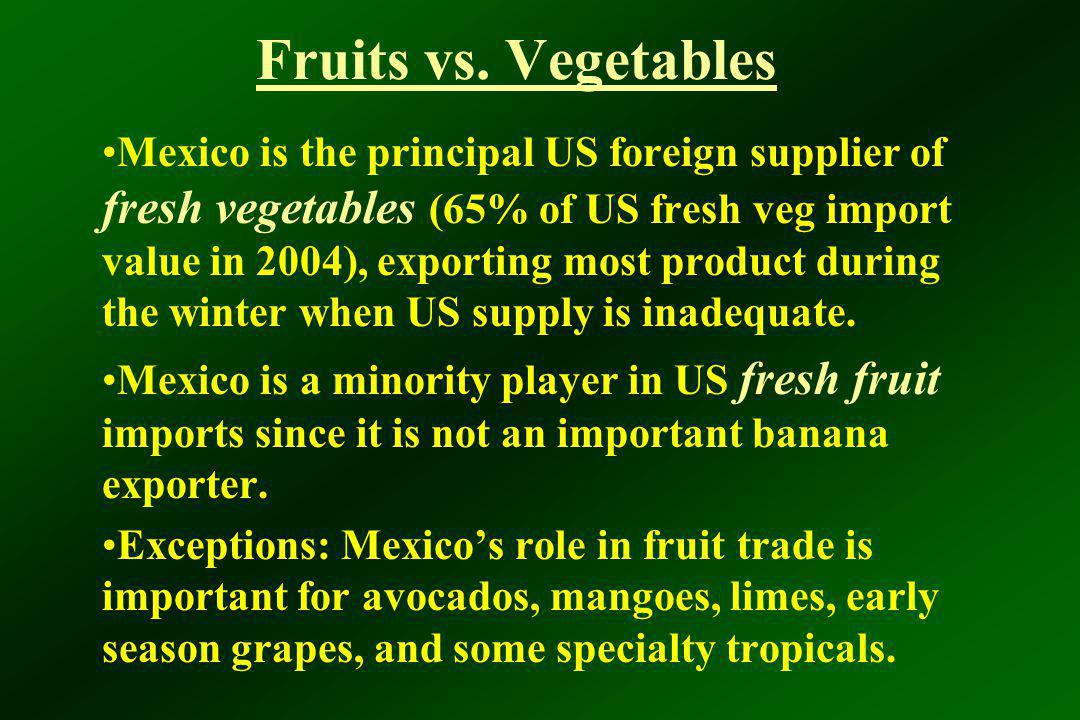 Fruits vs.
