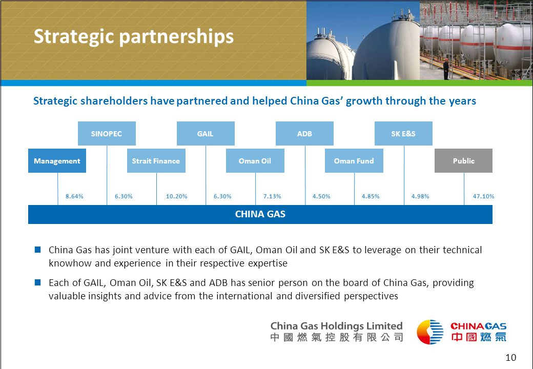 10 Strategic partnerships China Gas has joint venture with each of GAIL, Oman Oil and SK E&S to leverage on their technical knowhow and experience in their respective expertise Each of GAIL, Oman Oil, SK E&S and ADB has senior person on the board of China Gas, providing valuable insights and advice from the international and diversified perspectives Strategic shareholders have partnered and helped China Gas growth through the years CHINA GAS Management SINOPEC Strait Finance GAIL Oman Oil ADB Oman Fund Public SK E&S 8.64%6.30%10.20%6.30%7.13%4.50% 4.85%4.98%47.10%