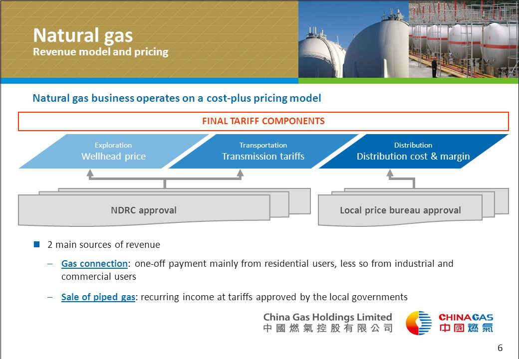 6 Natural gas Revenue model and pricing 2 main sources of revenue –Gas connection: one-off payment mainly from residential users, less so from industrial and commercial users –Sale of piped gas: recurring income at tariffs approved by the local governments Exploration Wellhead price Transportation Transmission tariffs Distribution Distribution cost & margin FINAL TARIFF COMPONENTS NDRC approvalLocal price bureau approval Natural gas business operates on a cost-plus pricing model