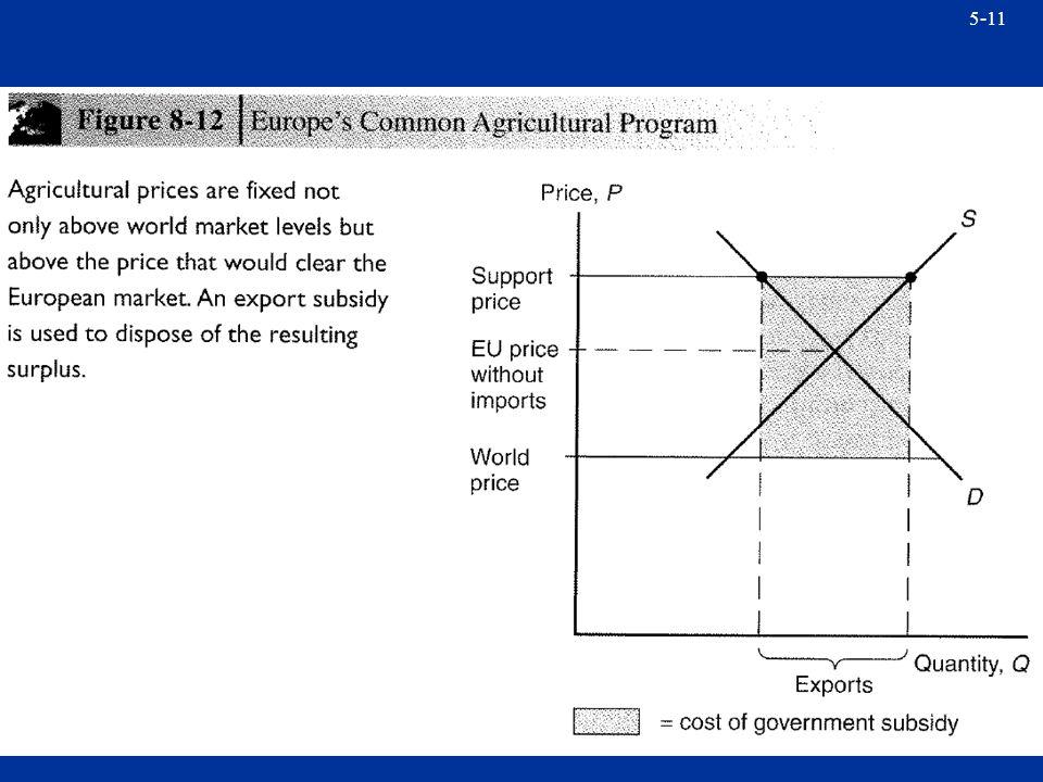 5-11 EU Sugar Subsidies