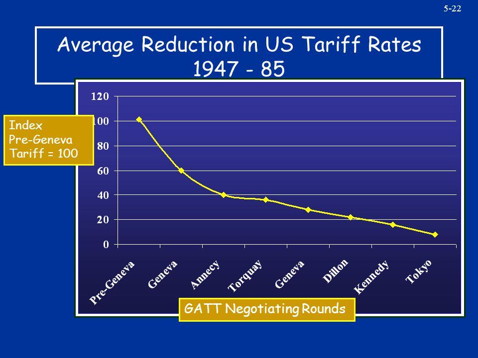 5-22 Average Reduction in US Tariff Rates 1947 - 85 Index Pre-Geneva Tariff = 100 GATT Negotiating Rounds