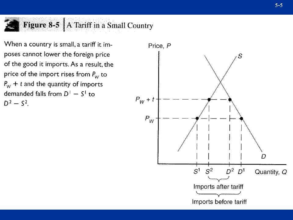 5-5 Tariffs