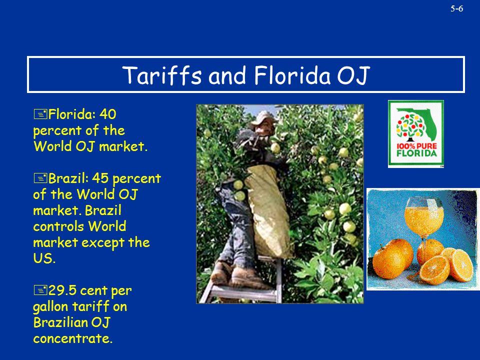 5-6 Tariffs and Florida OJ +Florida: 40 percent of the World OJ market.