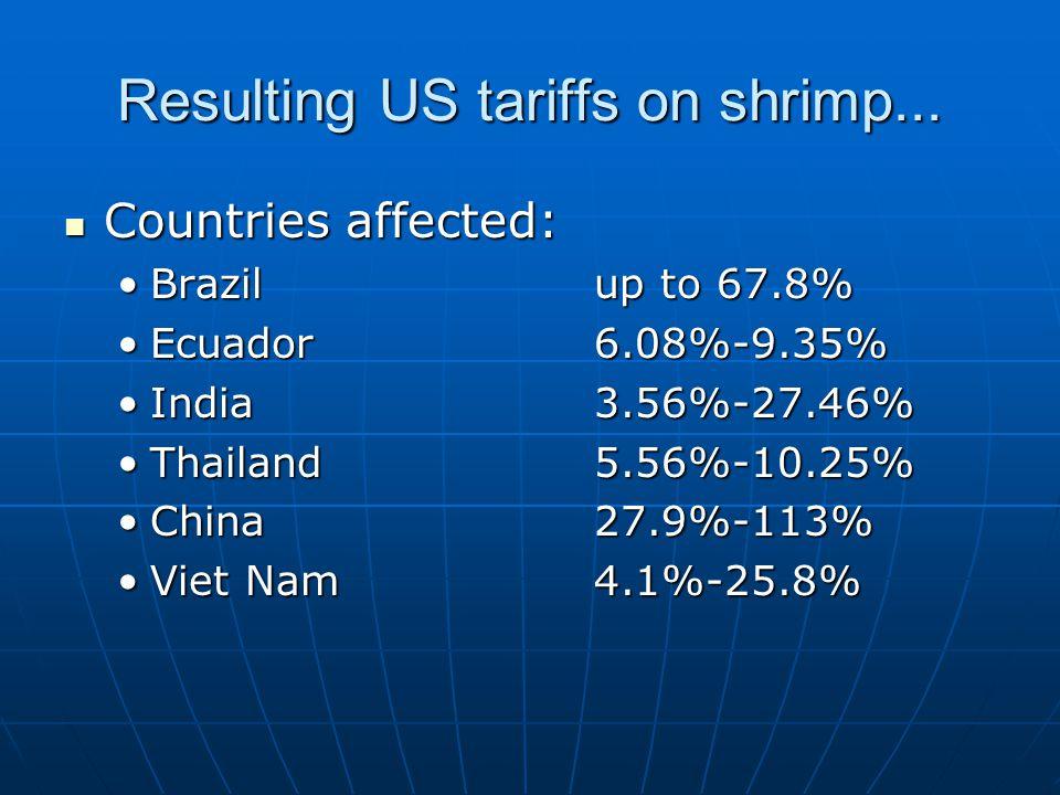 Resulting US tariffs on shrimp... Countries affected: Countries affected: Brazilup to 67.8%Brazilup to 67.8% Ecuador6.08%-9.35%Ecuador6.08%-9.35% Indi