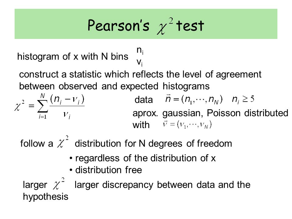 Pearsons test histogram of x with N bins niνiniνi construct a statistic which reflects the level of agreement between observed and expected histograms data aprox.