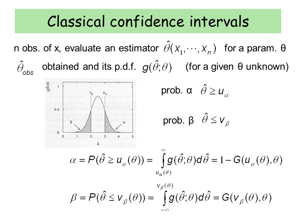 Classical confidence intervals n obs.of x, evaluate an estimator for a param.