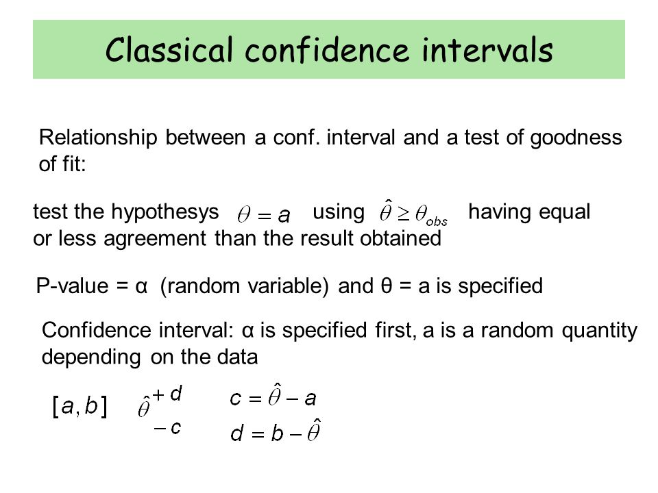 Classical confidence intervals Relationship between a conf.