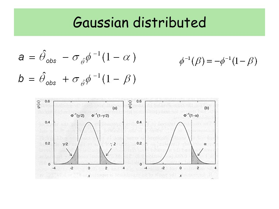 Gaussian distributed