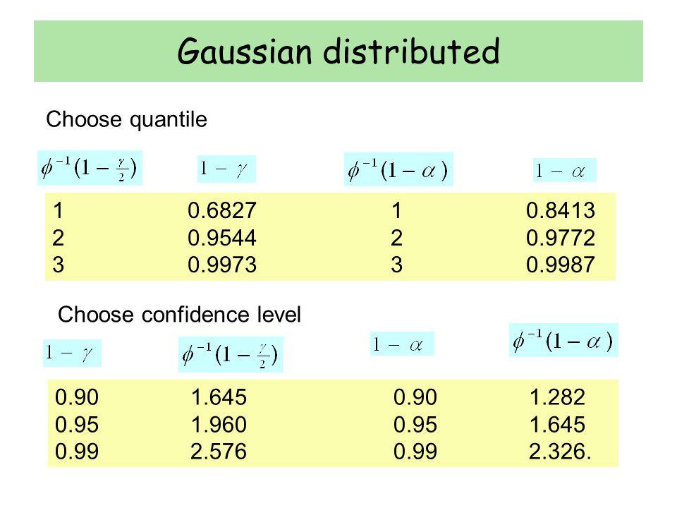 Choose quantile 10.682710.8413 20.954420.9772 30.997330.9987 Choose confidence level 0.901.6450.901.282 0.951.9600.951.645 0.992.5760.992.326.
