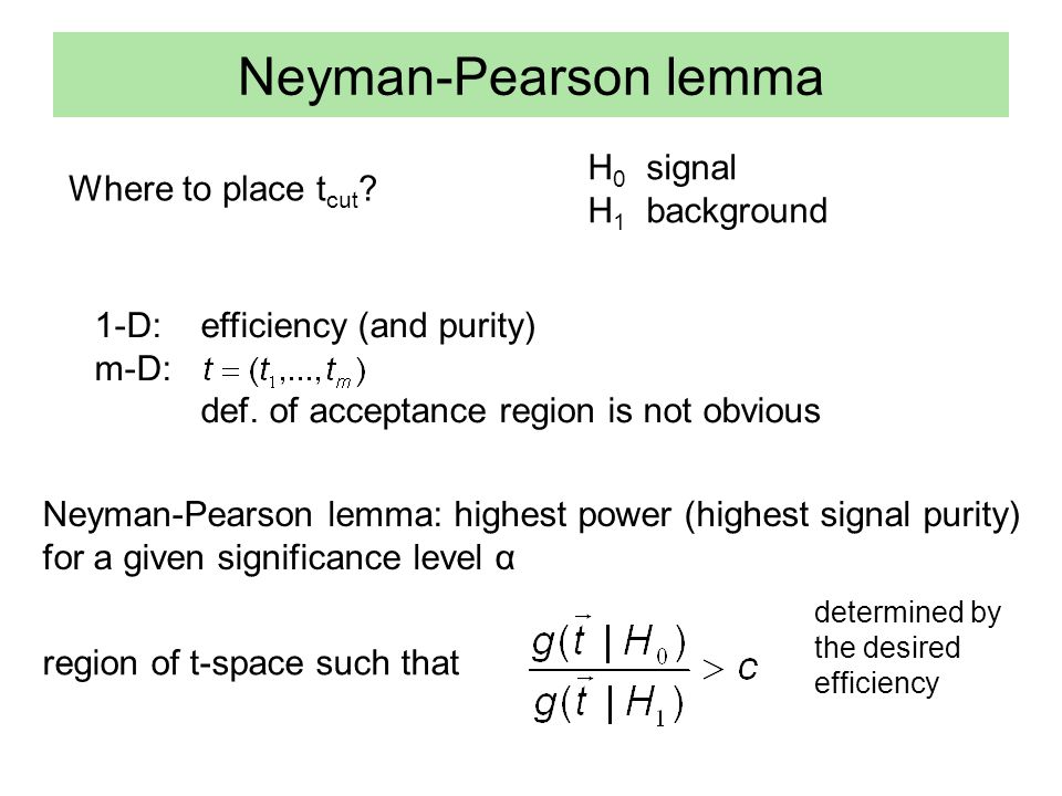 Neyman-Pearson lemma Where to place t cut .