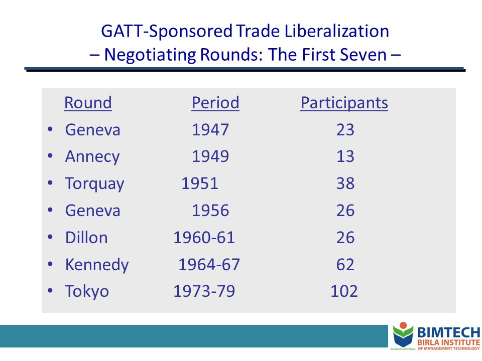 Origin: The General Agreement on Tariffs and Trade (GATT) Before GATT: several joint declarations of free- trade idealsand failed attempts to create an international trade institution.