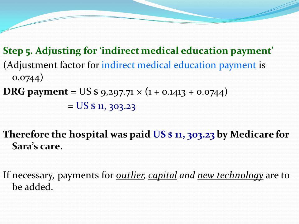 Step 5. Adjusting for indirect medical education payment (Adjustment factor for indirect medical education payment is 0.0744) DRG payment = US $ 9,297