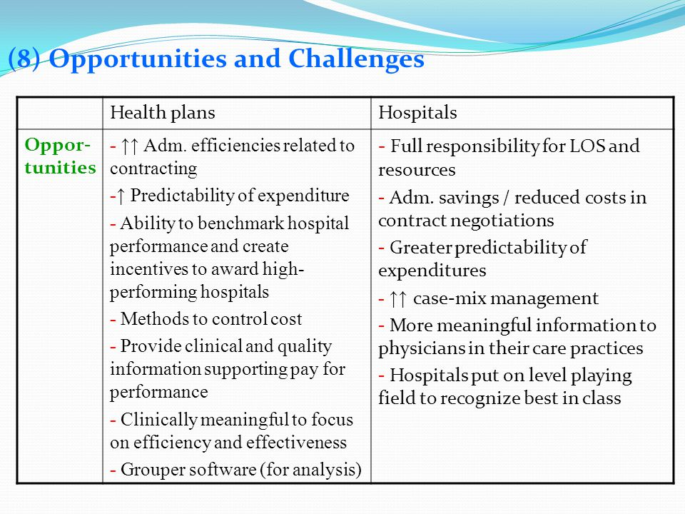 (8) Opportunities and Challenges Health plansHospitals Oppor- tunities - Adm. efficiencies related to contracting - Predictability of expenditure - Ab