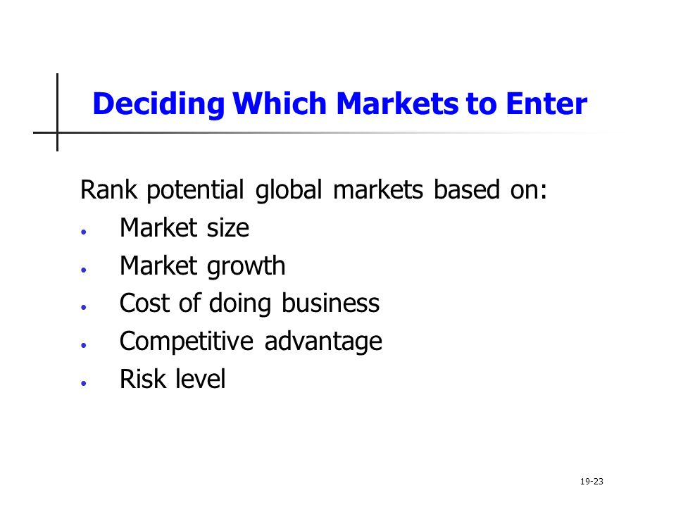 Deciding Which Markets to Enter Rank potential global markets based on: Market size Market growth Cost of doing business Competitive advantage Risk level 19-23