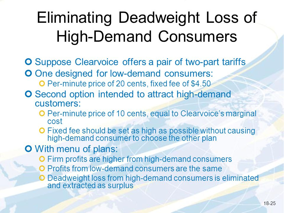 Eliminating Deadweight Loss of High-Demand Consumers Suppose Clearvoice offers a pair of two-part tariffs One designed for low-demand consumers: Per-m