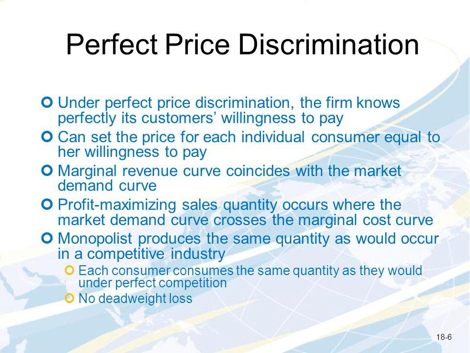 Figure 18.2: Perfect Price Discrimination Sales Quantity 18-7