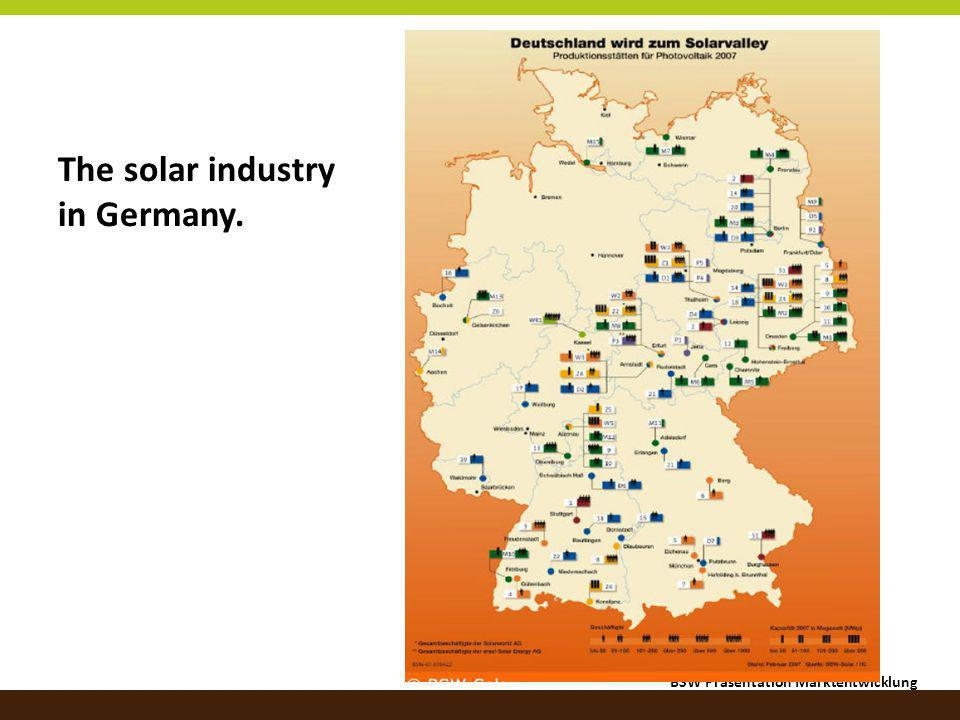 The solar industry in Germany. BSW Präsentation Marktentwicklung