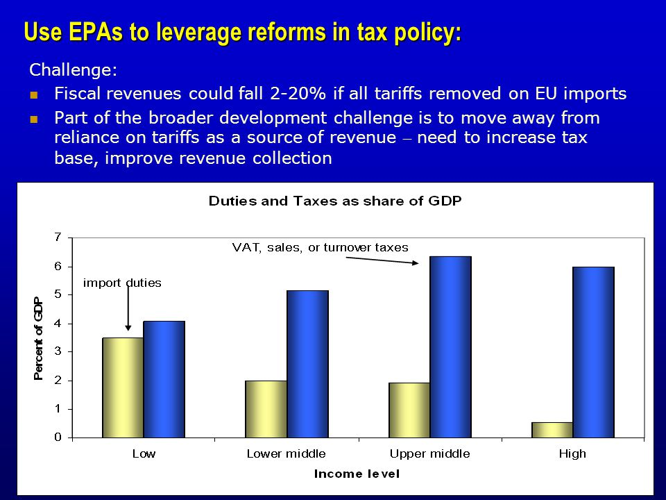 Use EPAs to leverage reforms in tax policy: Challenge: Fiscal revenues could fall 2-20% if all tariffs removed on EU imports Part of the broader devel