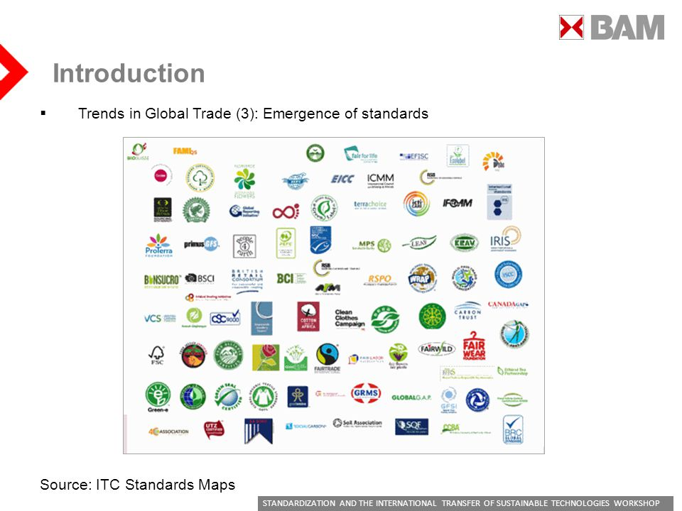 STANDARDIZATION AND THE INTERNATIONAL TRANSFER OF SUSTAINABLE TECHNOLOGIES WORKSHOP Introduction Trends in Global Trade (3): Emergence of standards Source: ITC Standards Maps