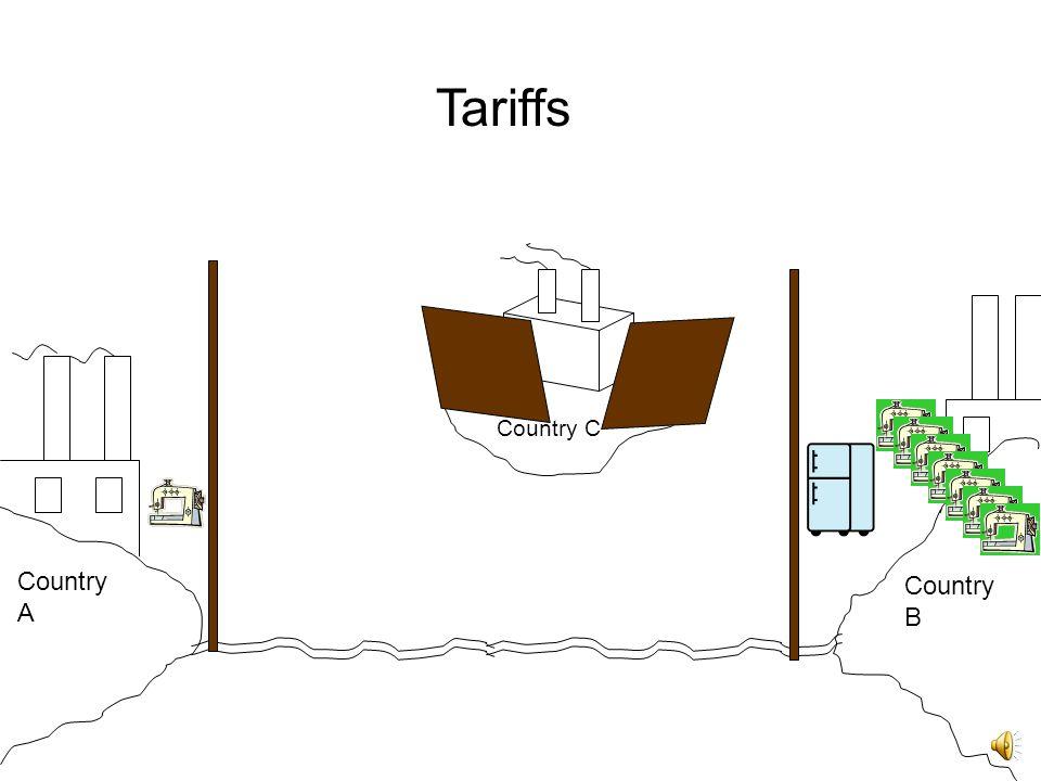 International Trade Milestones General Agreement on Tariffs and Trade (GATT), 1949–94, resulted in gradual reduction of average tariff from over 40% i