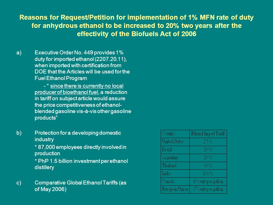 Reasons for Request/Petition for implementation of 1% MFN rate of duty for anhydrous ethanol to be increased to 20% two years after the effectivity of the Biofuels Act of 2006 a)Executive Order No.