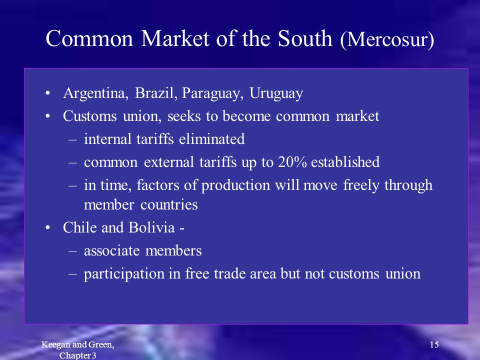 Keegan and Green, Chapter 3 15 Common Market of the South (Mercosur) Argentina, Brazil, Paraguay, Uruguay Customs union, seeks to become common market