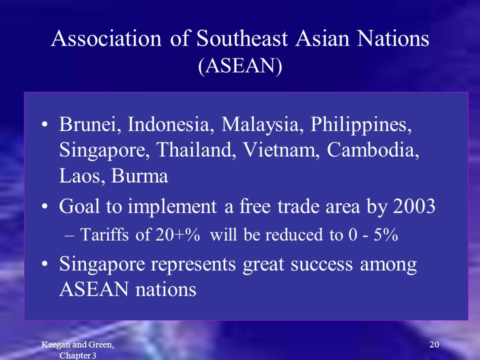 Keegan and Green, Chapter 3 20 Association of Southeast Asian Nations (ASEAN) Brunei, Indonesia, Malaysia, Philippines, Singapore, Thailand, Vietnam,