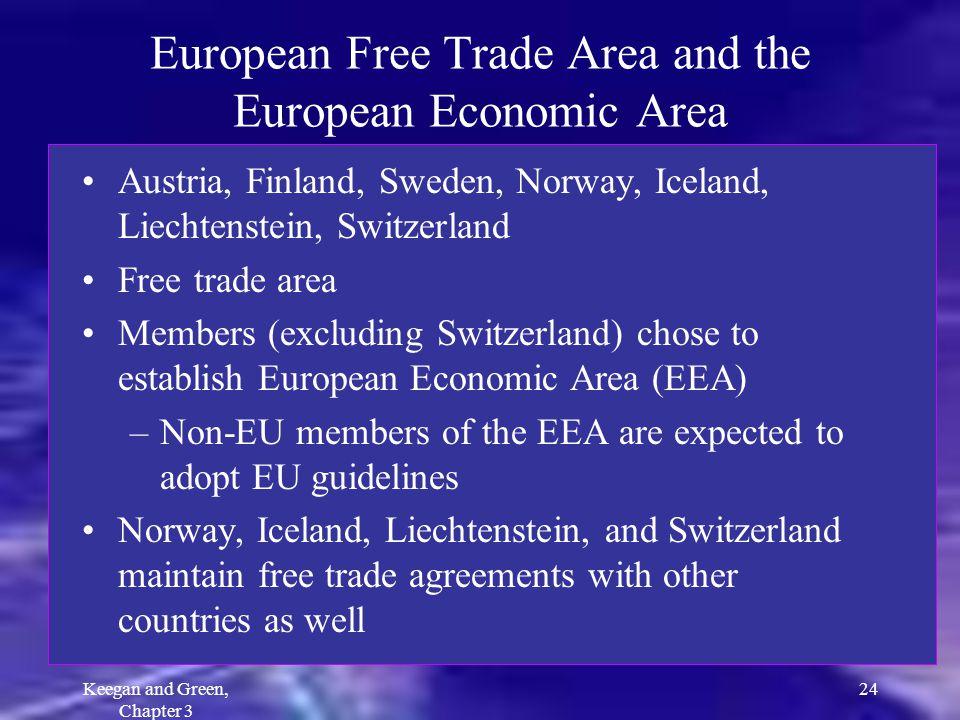 Keegan and Green, Chapter 3 24 European Free Trade Area and the European Economic Area Austria, Finland, Sweden, Norway, Iceland, Liechtenstein, Switz