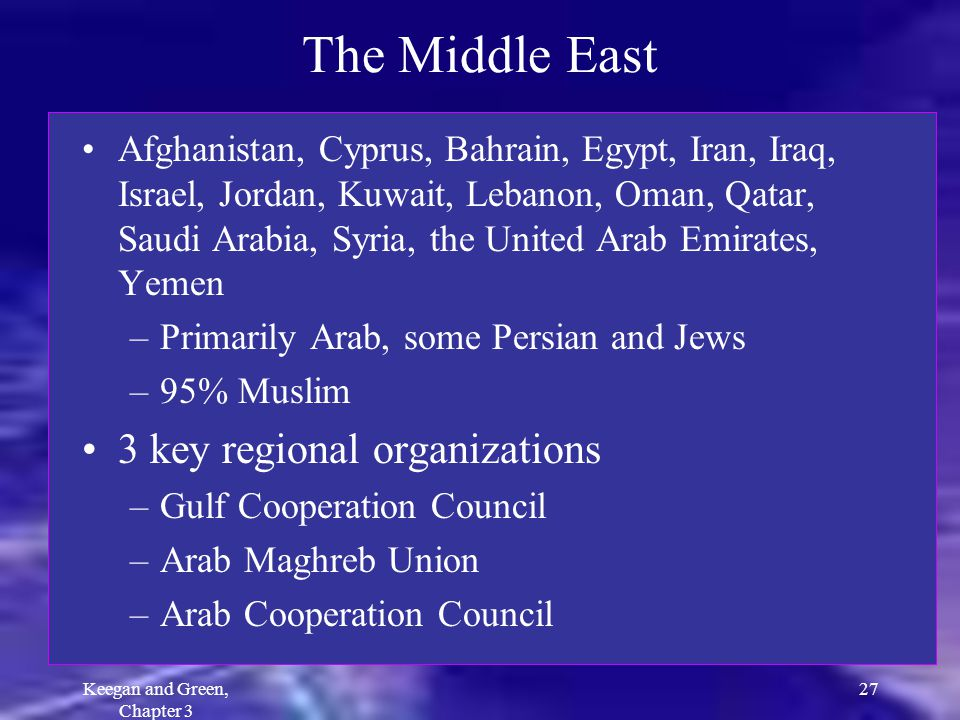 Keegan and Green, Chapter 3 27 The Middle East Afghanistan, Cyprus, Bahrain, Egypt, Iran, Iraq, Israel, Jordan, Kuwait, Lebanon, Oman, Qatar, Saudi Ar